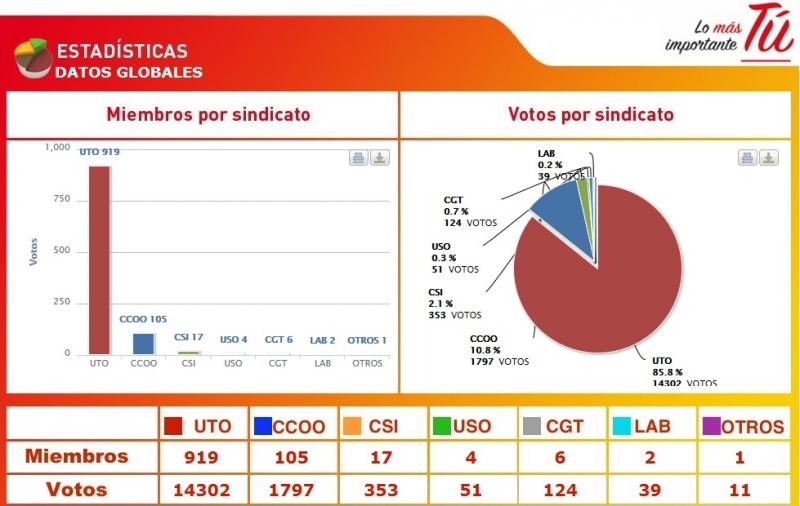 grafico_elecciones_2017_1.jpg